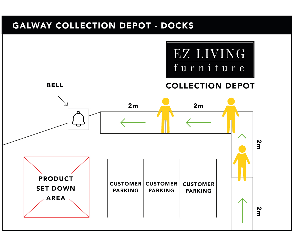 EZ Living Collection Info